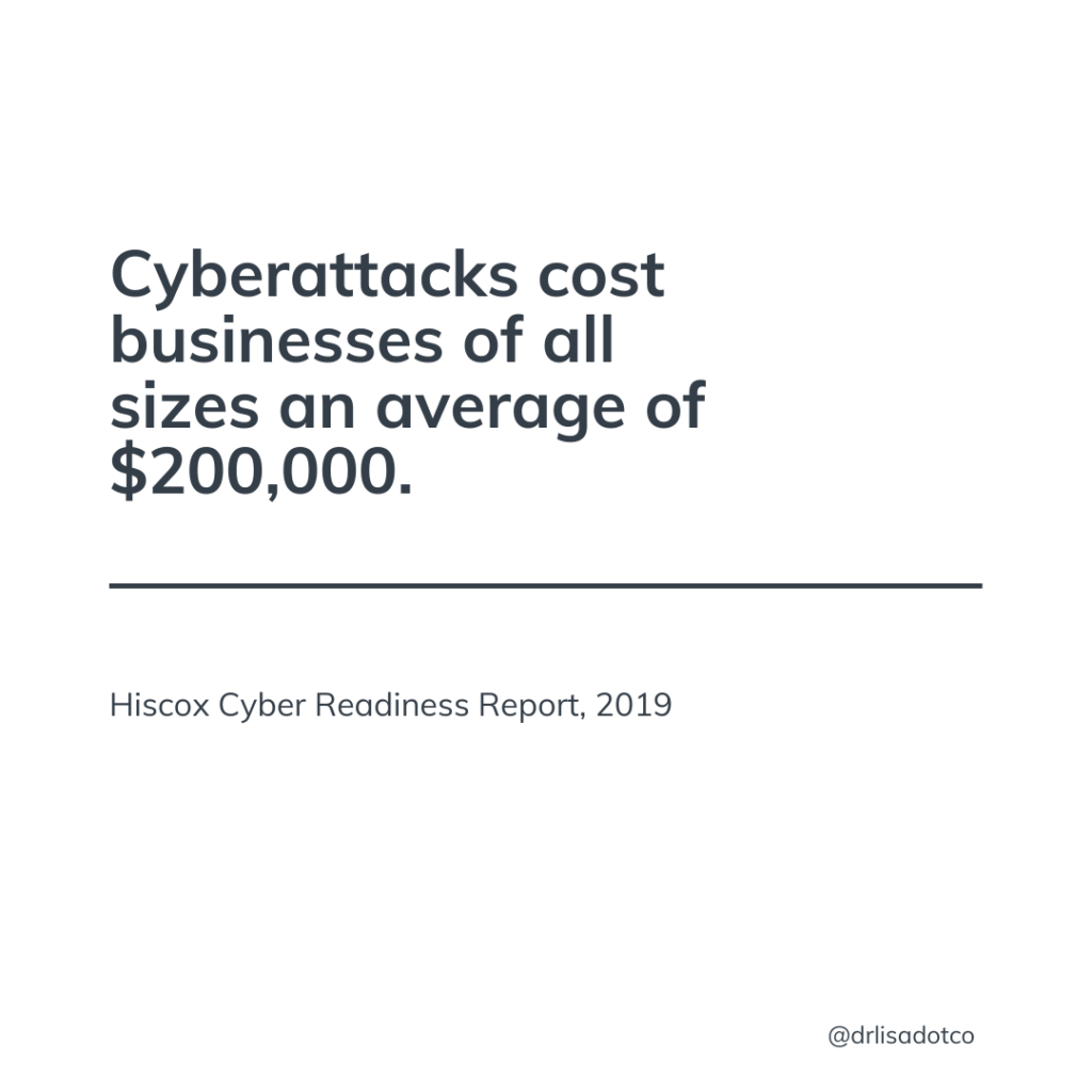 Statistic: Cyberattacks cost businesses of all sizes an average of $200,000